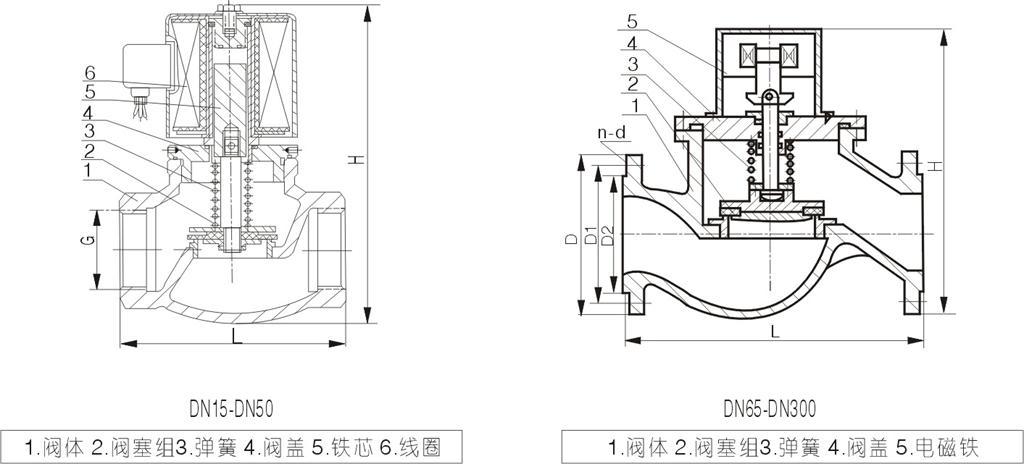 通风除尘器|收尘器|技术资料图片